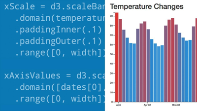 Learning Data Visualization with D3.js image